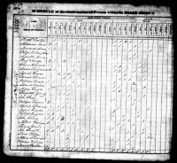 Edward Thomas ( -1836) U.S. Census Rush County, IN 1830